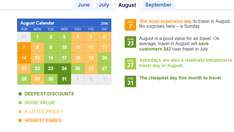Best Days to Fly, August