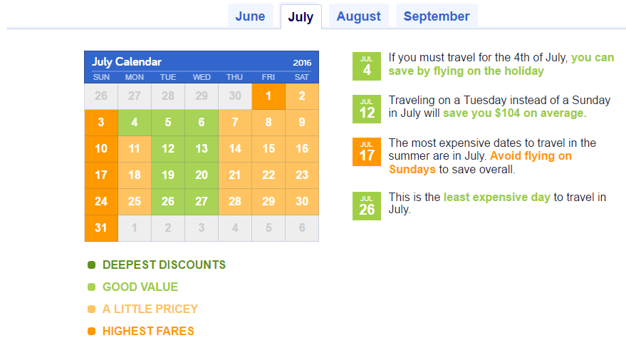 Best Days to Fly, July